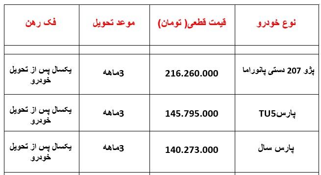 فروش فوق العاده 3 محصول پر متقاضی ایران خودرو (+جزئیات و جدول)