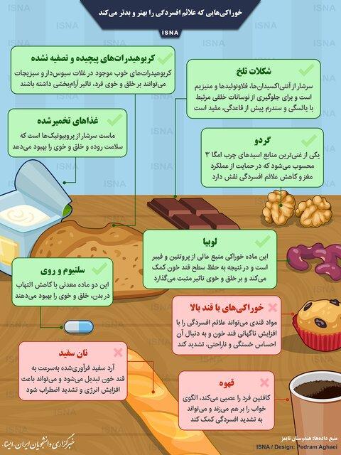 خوراکیهایی که علائم افسردگی را بهتر و بدتر میکند (اینفوگرافیک)