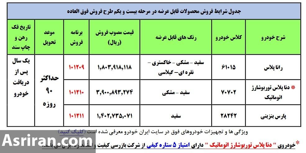 آغاز فروش فوق العاده 3 محصول ایران خودرو (+جدول فروش و جزئیات)