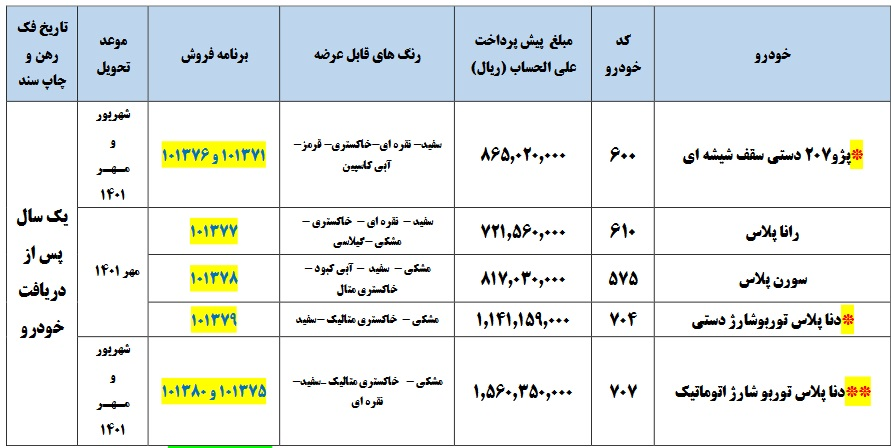 پیش فروش ۵ محصول ایران خودرو ویژه مهر (جدول فروش)