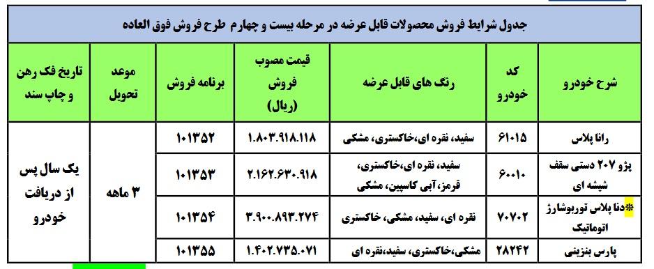 فروش فوری ۵ محصول ایران خودرو ویژه مهر (+جدول فروش)