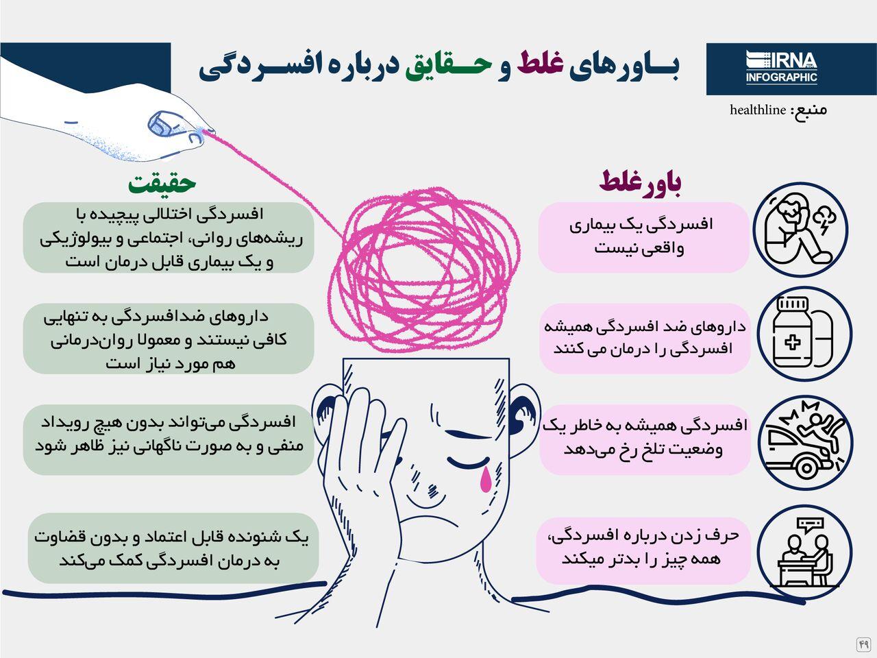 باورهای غلط و درست درباره افسردگی (اینفوگرافیک)