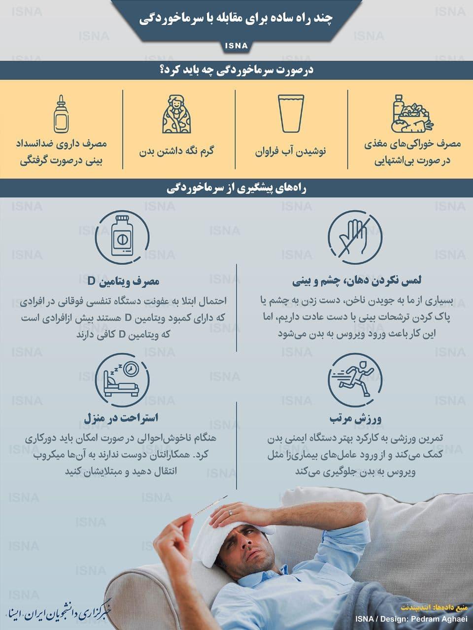چند راه ساده برای مقابله با سرماخوردگی (اینفوگرافیک)