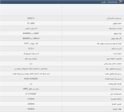مشخصات فنی خودروی تیوولی عرضه شده در ایران/   برای دیدن جدول در ابعاد بزرگ بر روی آن کلیک نمایید