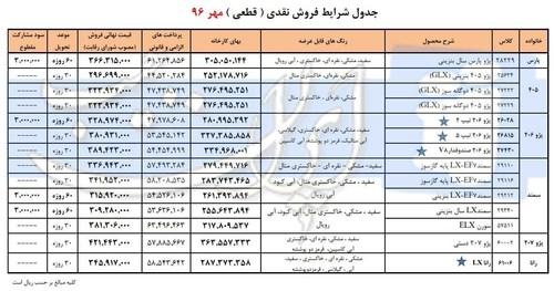 آغاز فروش فوری محصولات ایران خودرو ویژه مهرماه (+عکس)