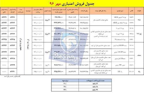 آغاز فروش اقساطی محصولات ایران خودرو در مهر۹۶ (+جدول کامل)