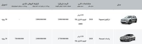 اعلام رسمی 2 خودروی فولکس واگن در ایران