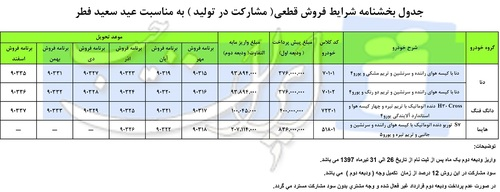اعلام شرایط فروش با قیمت قطعی محصولات ایران خودرو از امروز ۲۷ خرداد (+جدول)