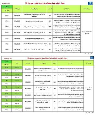 پیش فروش جدید 7 محصول ایران خودرو در 26 بهمن 98